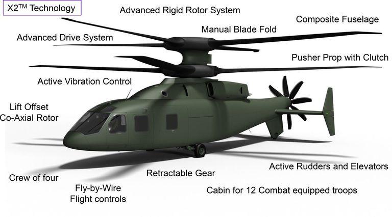 Boeing Sikorsky